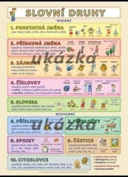 Slovní druhy XL