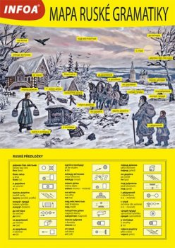 Mapa ruské gramatiky