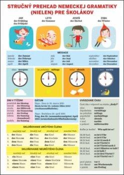 Stručný prehľad nemeckej gramatiky (nielen) pre školákov