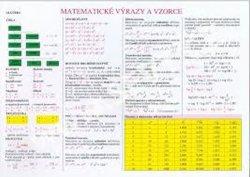 Tabulka - Matematické výrazy a vzorce