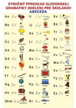 Stručný prehľad slovenskej gramatiky (nielen) pre školákov