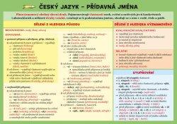 Český jazyk – Přídavná jména